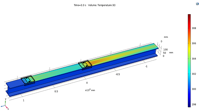 The temperature profile in the hyperloop's braking system