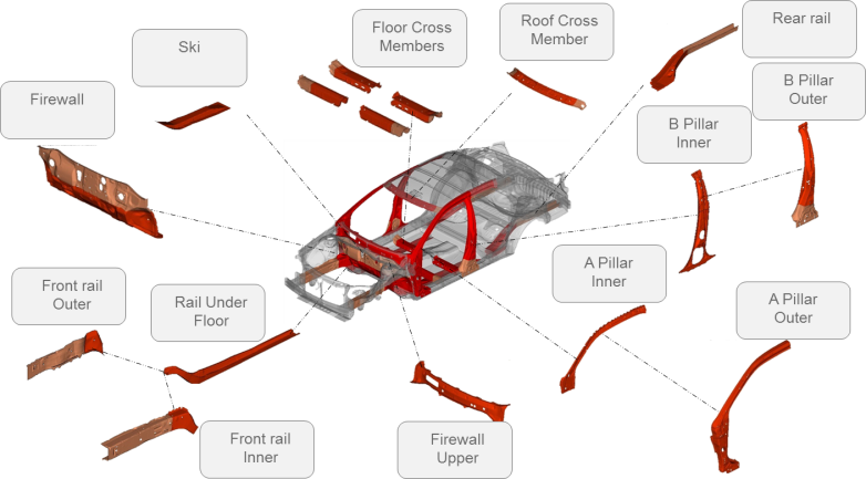 light, strong, and defect-free laser welding: perfecting the process for  the automotive industry