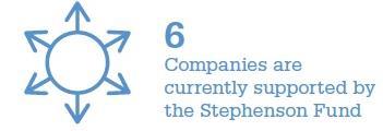 Stephenson Fund