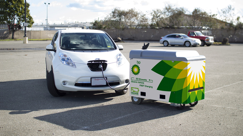 A Bp Freewire Charger Charges Nissan Leaf Credit