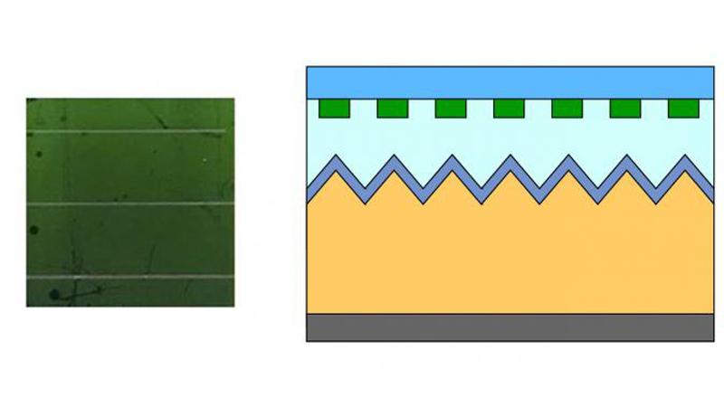 Nanotechnology turns solar energy green with coloured panelsImage