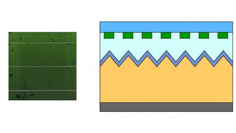 Nanotechnology turns solar energy green with coloured panels Image